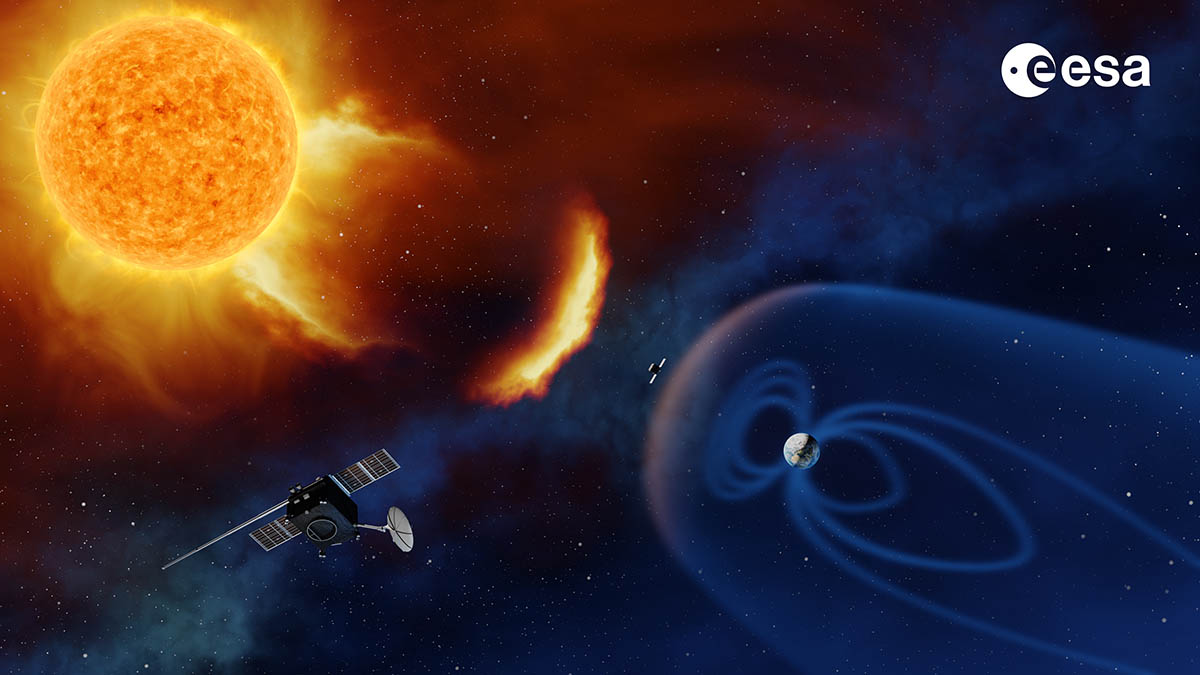 Space weather is the study of the interaction of the solar wind with Earth's environment - Image Cedit - ESA - A. Baker, CC BY-SA 3.0 IGO